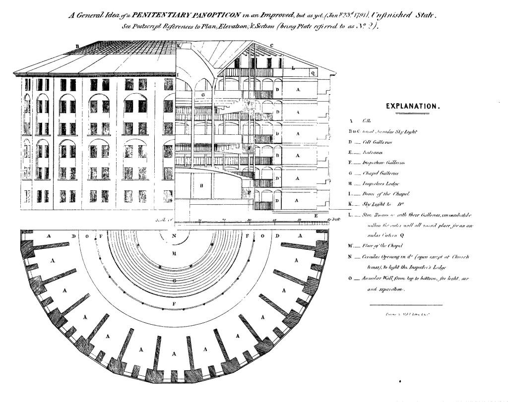 Penetentiary Panopticon Plan